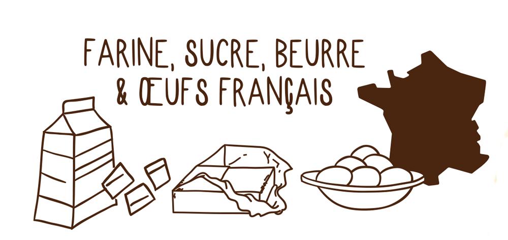 Farine, sucre, beurre et oeufs francais
